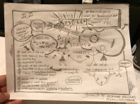 A participant's sketchnote of Kim Gill's PB4T keynote